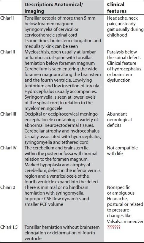 classification of steroidal anti inflammatory drugs