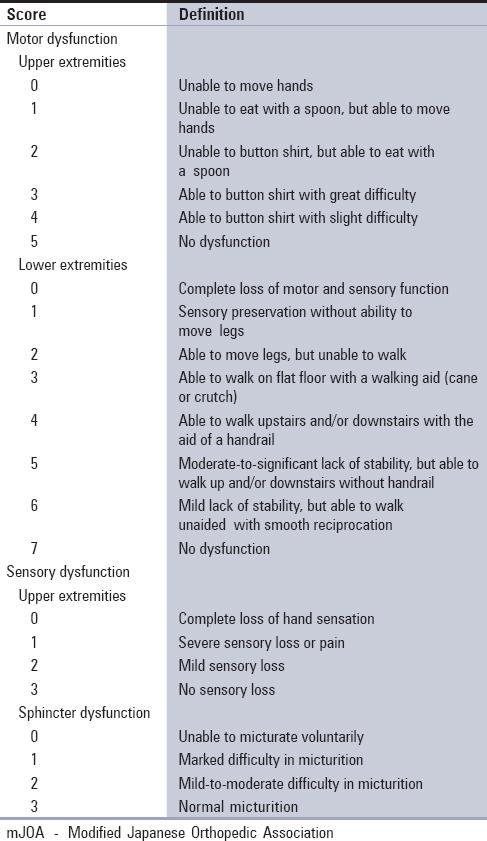 Neuron disorders