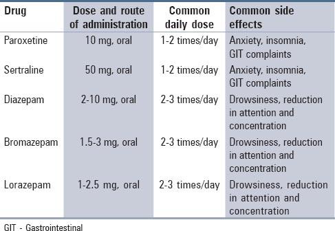 Drug treatment of vertigo in neurological disorders