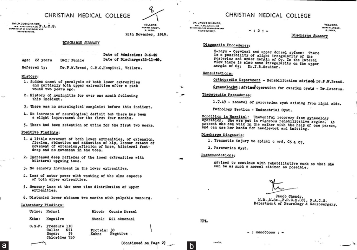 History of neurosurgery at Christian Medical College, Vellore: A