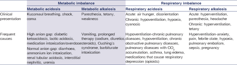 How to recognize and treat metabolic encephalopathy in
