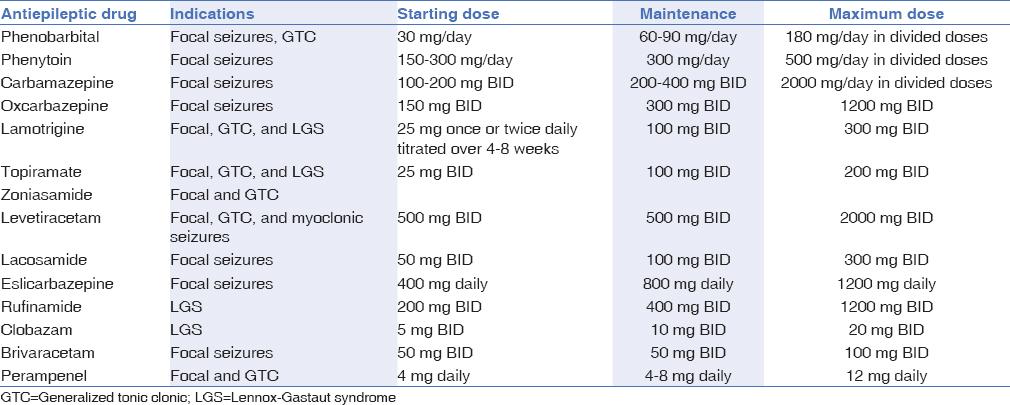anticonvulsives liver valproic