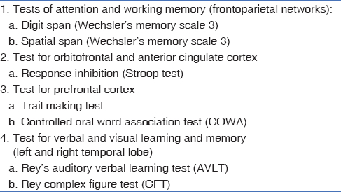 Table 1: Neuropsychological tests used