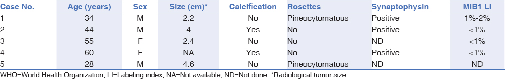 Table 2: Clinicopathological details of all cases of pineocytoma, WHO grade I